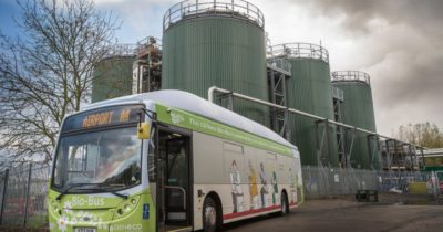 Biomethane market study